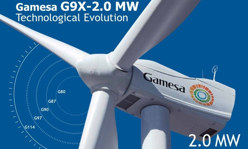 Gamesa g90