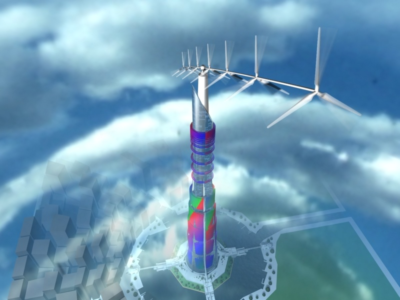Looking At The Future Of Wind The Selsam Multi Rotor
