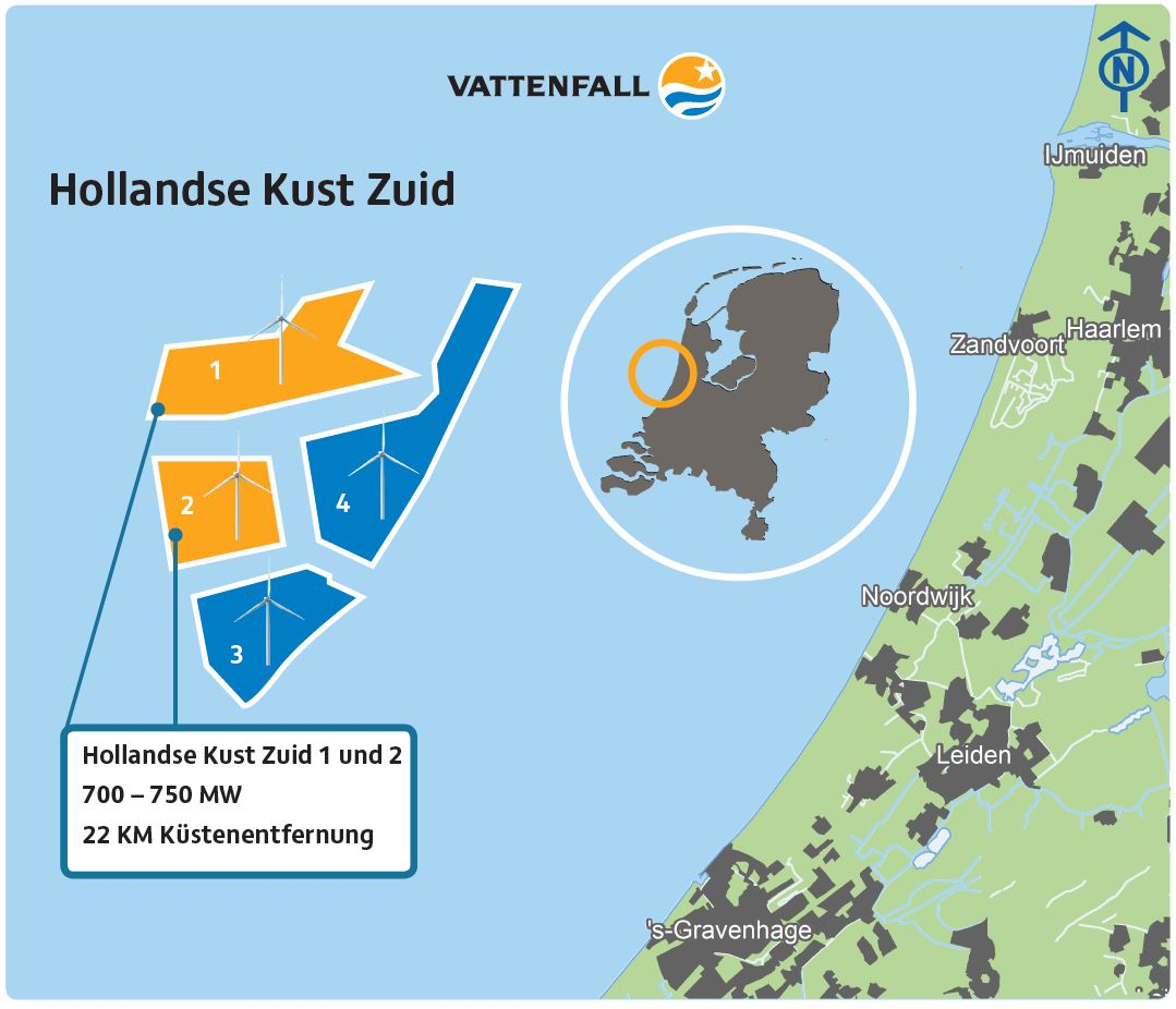 Vattenfall To Build First Offshore Wind Farm Without Subsidies In